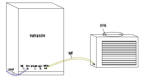 恒温恒湿机设备连接示意图