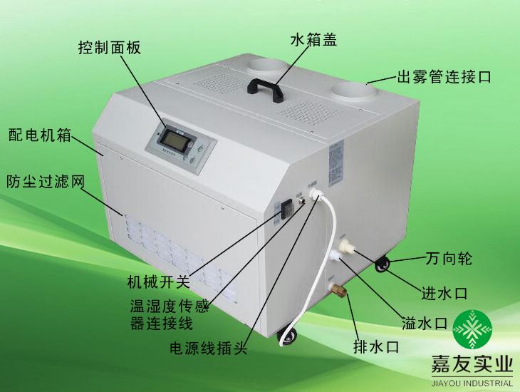 超声波加湿器各部件说明图