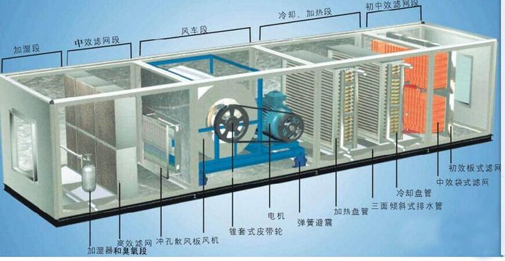 空调配套高压微雾加湿器工作示意图